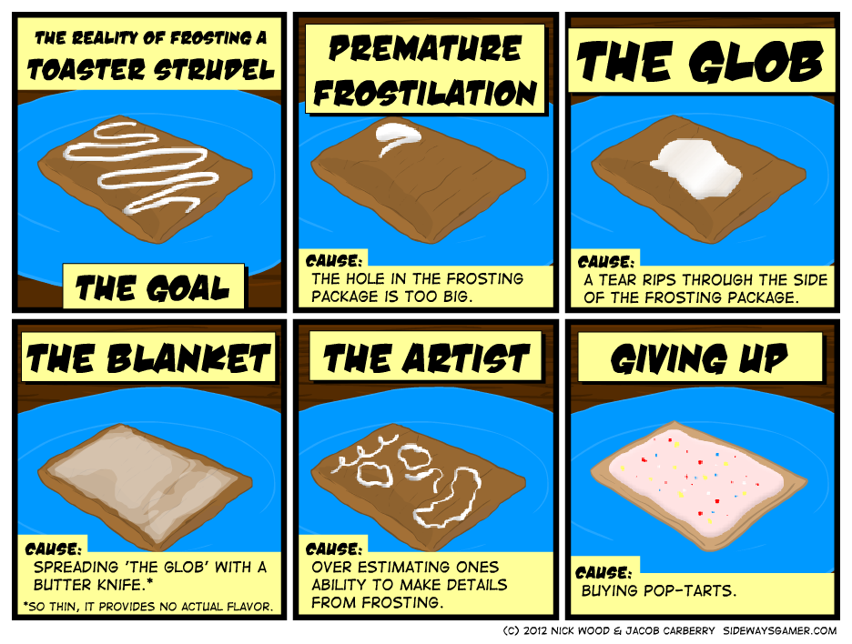 5 Stages of Pastry